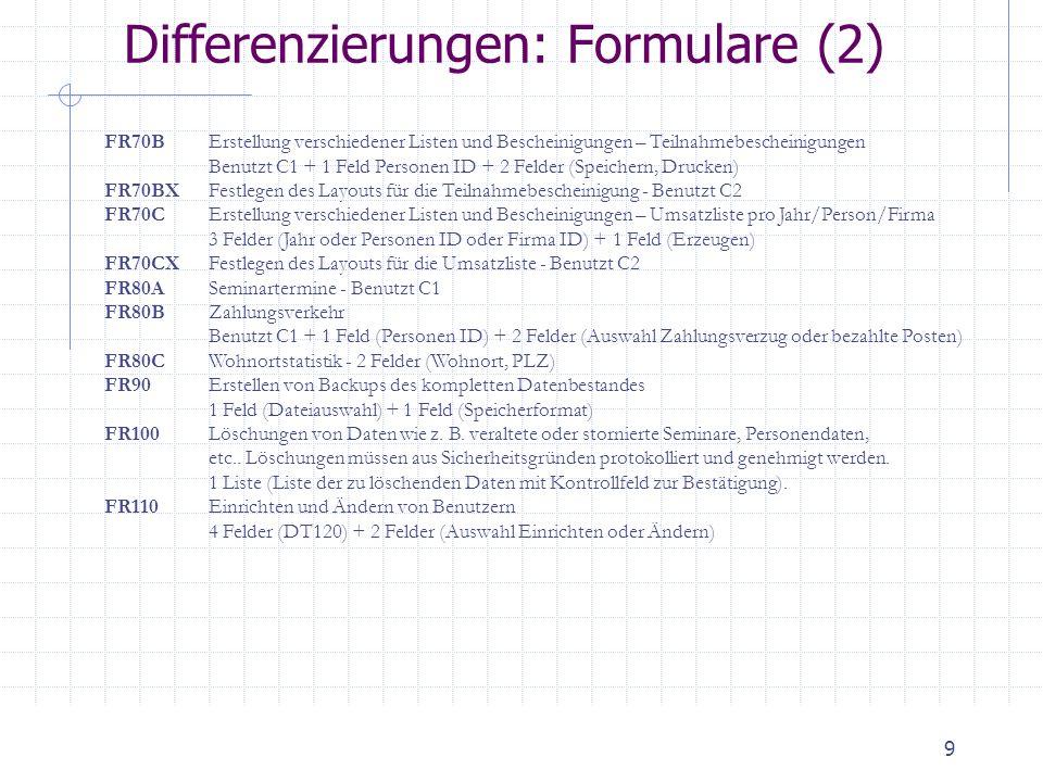 9 Differenzierungen: Formulare (2) FR70BErstellung verschiedener Listen und Bescheinigungen – Teilnahmebescheinigungen Benutzt C1 + 1 Feld Personen ID