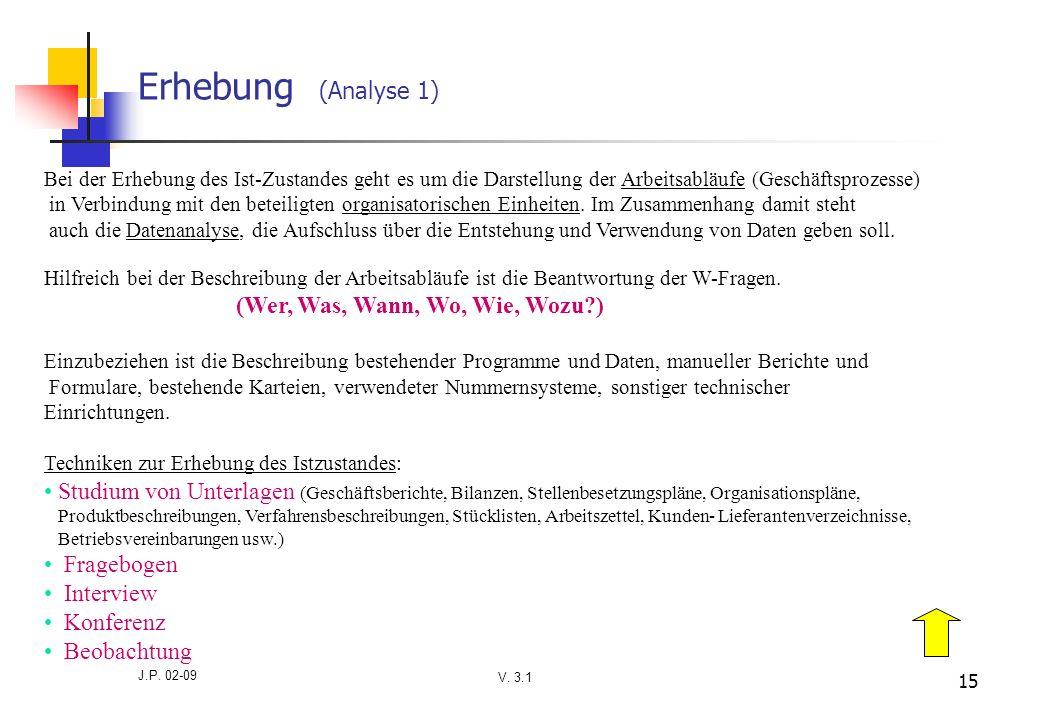V. 3.1 J.P. 02-09 15 Erhebung (Analyse 1) Bei der Erhebung des Ist-Zustandes geht es um die Darstellung der Arbeitsabläufe (Geschäftsprozesse) in Verb