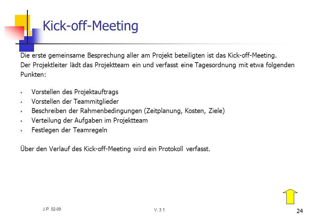 V. 3.1 J.P. 02-09 24 Kick-off-Meeting Die erste gemeinsame Besprechung aller am Projekt beteiligten ist das Kick-off-Meeting. Der Projektleiter lädt d