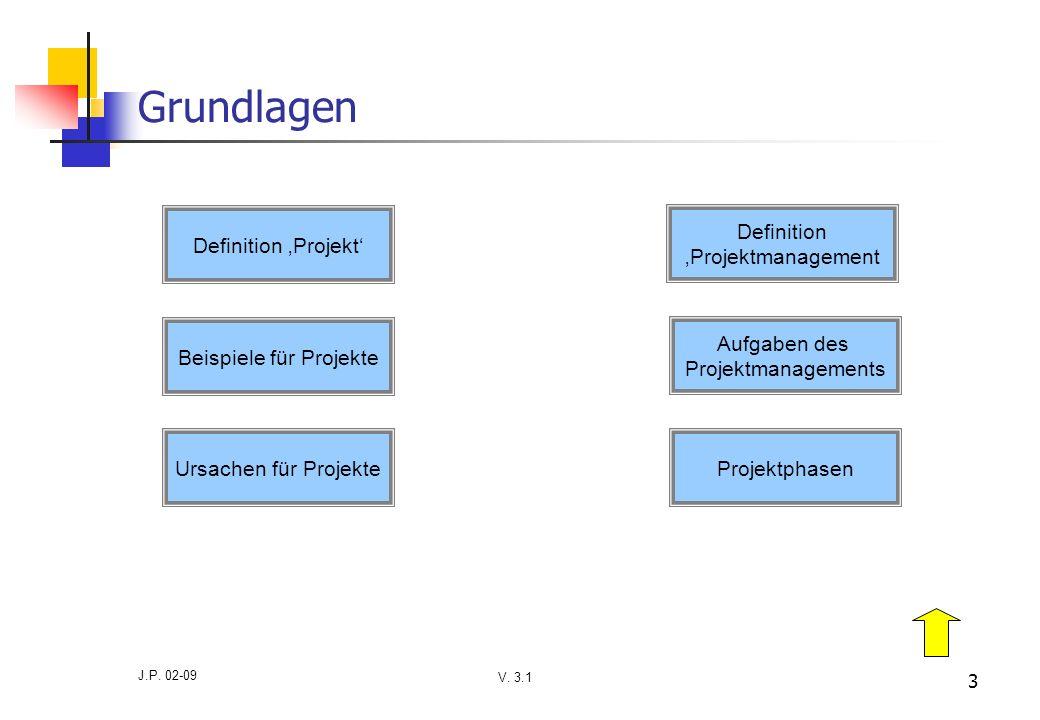 V. 3.1 J.P. 02-09 3 Grundlagen Definition Projekt Beispiele für Projekte Ursachen für Projekte Definition Projektmanagement Projektphasen Aufgaben des