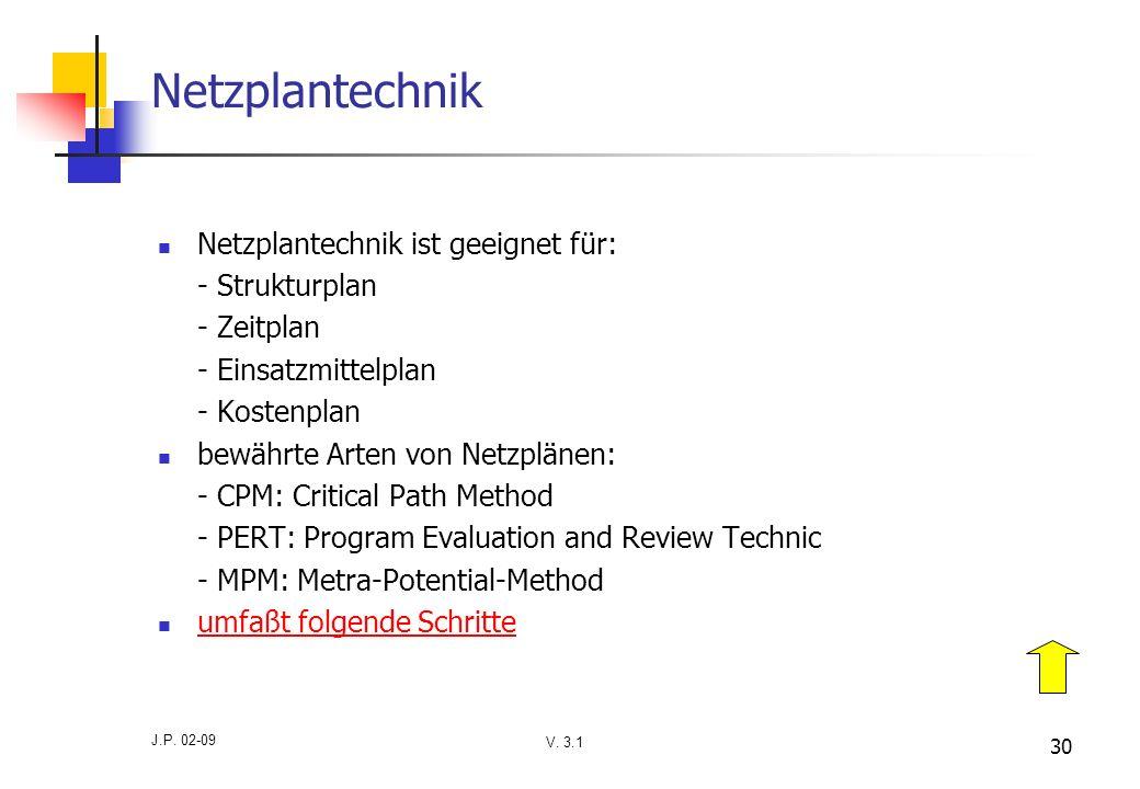 V. 3.1 J.P. 02-09 30 Netzplantechnik Netzplantechnik ist geeignet für: - Strukturplan - Zeitplan - Einsatzmittelplan - Kostenplan bewährte Arten von N