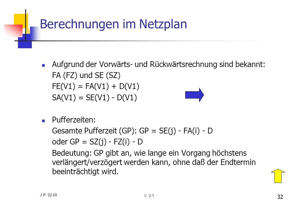V. 3.1 J.P. 02-09 32 Berechnungen im Netzplan Aufgrund der Vorwärts- und Rückwärtsrechnung sind bekannt: FA (FZ) und SE (SZ) FE(V1) = FA(V1) + D(V1) S