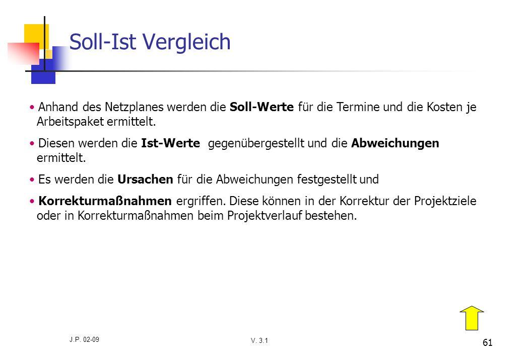 V. 3.1 J.P. 02-09 61 Soll-Ist Vergleich Anhand des Netzplanes werden die Soll-Werte für die Termine und die Kosten je Arbeitspaket ermittelt. Diesen w