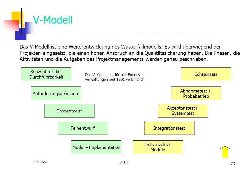 V. 3.1 J.P. 02-09 73 V-Modell Das V-Modell ist eine Weiterentwicklung des Wasserfallmodells. Es wird überwiegend bei Projekten eingesetzt, die einen h