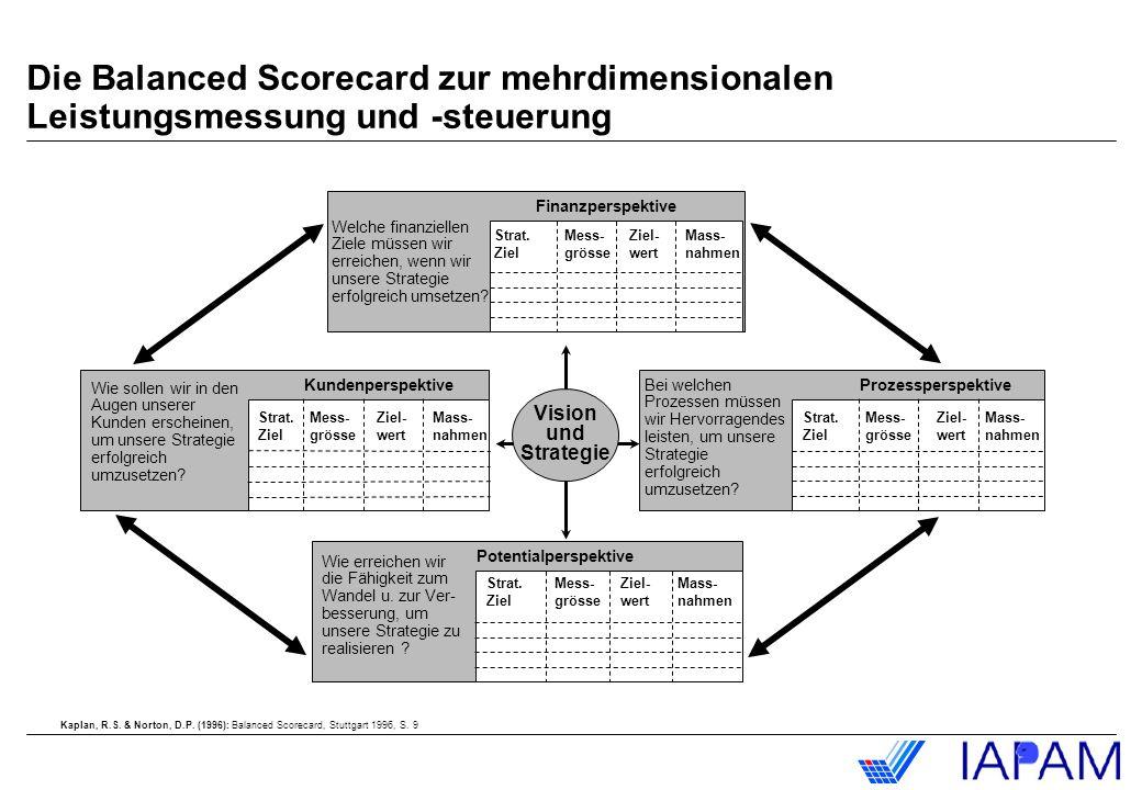 Kaplan, R.S. & Norton, D.P. (1996): Balanced Scorecard, Stuttgart 1996, S. 9 Die Balanced Scorecard zur mehrdimensionalen Leistungsmessung und -steuer