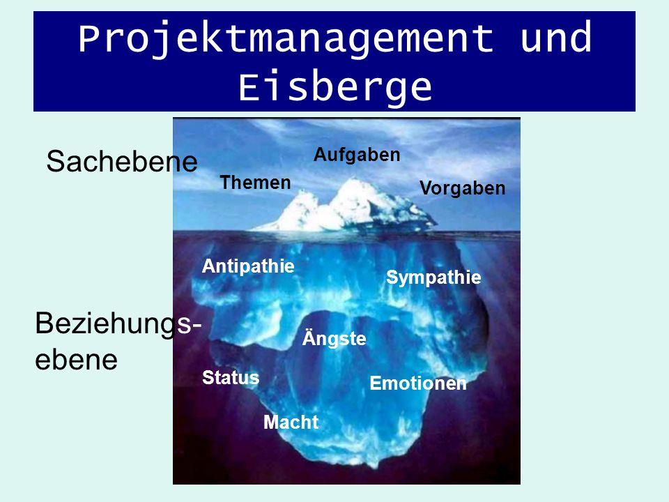 Projektmanagement und Eisberge Sachebene Beziehungs- ebene Themen Aufgaben Vorgaben Antipathie Sympathie Status Ängste Emotionen Macht