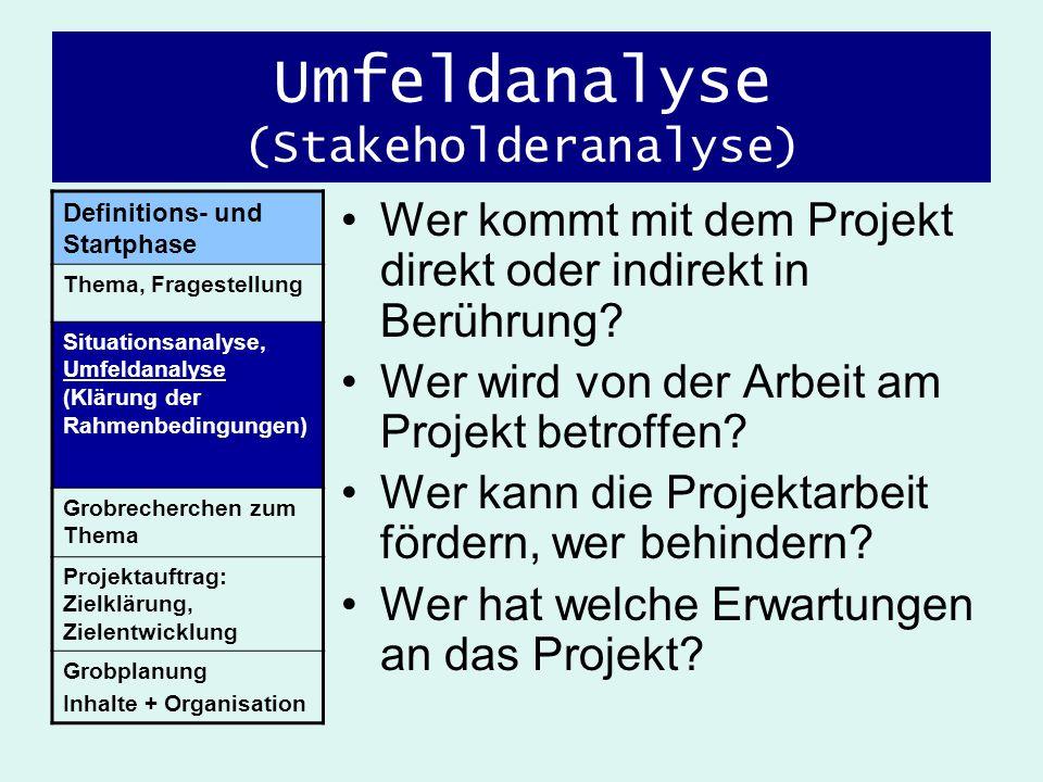 Umfeldanalyse (Stakeholderanalyse) Wer kommt mit dem Projekt direkt oder indirekt in Berührung? Wer wird von der Arbeit am Projekt betroffen? Wer kann