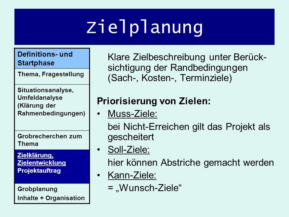 Zielplanung Klare Zielbeschreibung unter Berück- sichtigung der Randbedingungen (Sach-, Kosten-, Terminziele) Priorisierung von Zielen: Muss-Ziele: be
