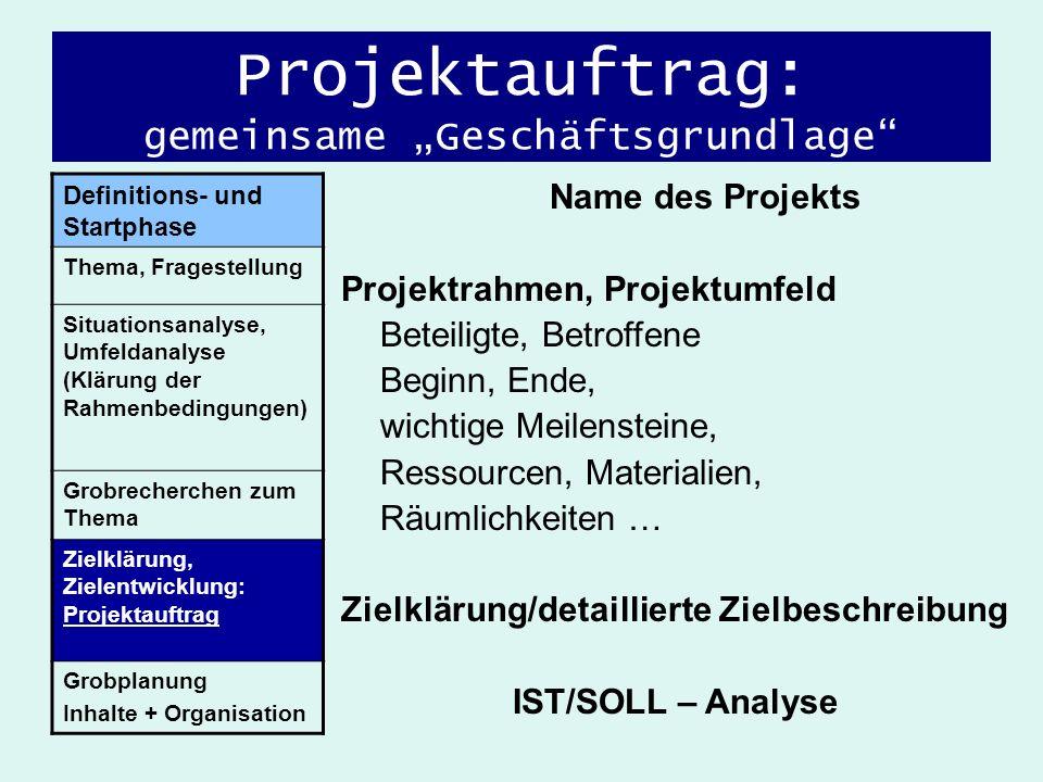 Projektauftrag: gemeinsame Geschäftsgrundlage Name des Projekts Projektrahmen, Projektumfeld Beteiligte, Betroffene Beginn, Ende, wichtige Meilenstein