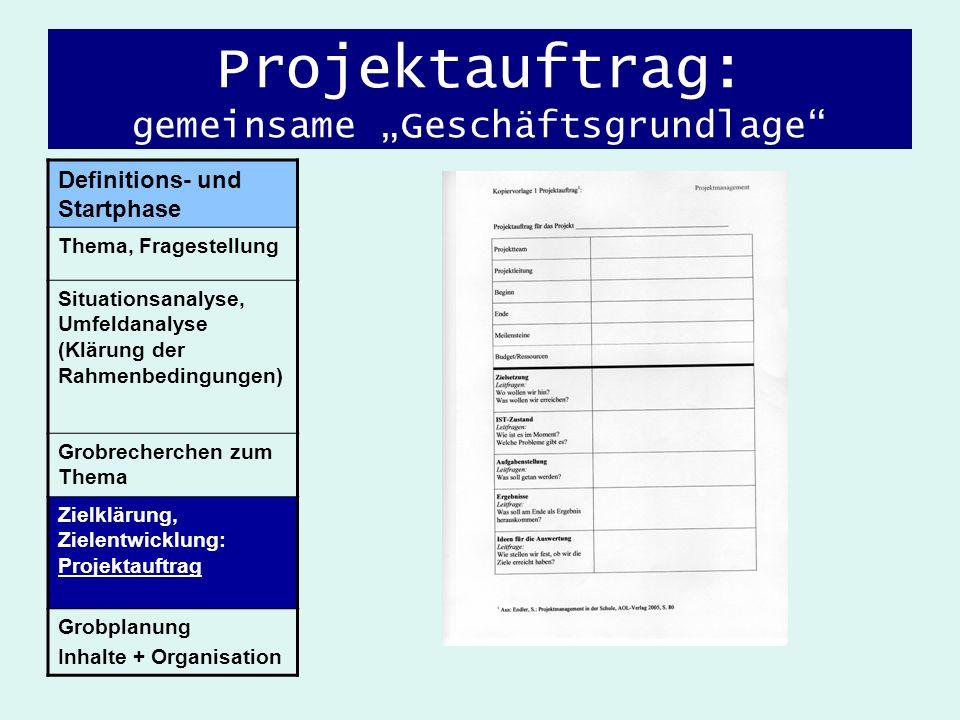 Projektauftrag: gemeinsame Geschäftsgrundlage Definitions- und Startphase Thema, Fragestellung Situationsanalyse, Umfeldanalyse (Klärung der Rahmenbed