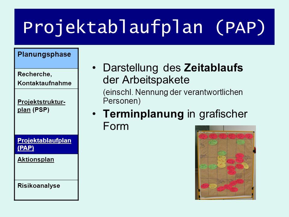 Projektablaufplan (PAP) Darstellung des Zeitablaufs der Arbeitspakete (einschl. Nennung der verantwortlichen Personen) Terminplanung in grafischer For