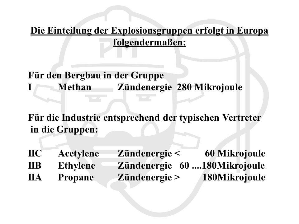 Die Einteilung der Explosionsgruppen erfolgt in Europa folgendermaßen: Für den Bergbau in der Gruppe I MethanZündenergie 280 Mikrojoule Für die Industrie entsprechend der typischen Vertreter in die Gruppen: IICAcetyleneZündenergie < 60 Mikrojoule IIBEthyleneZündenergie 60....180Mikrojoule IIAPropaneZündenergie > 180Mikrojoule