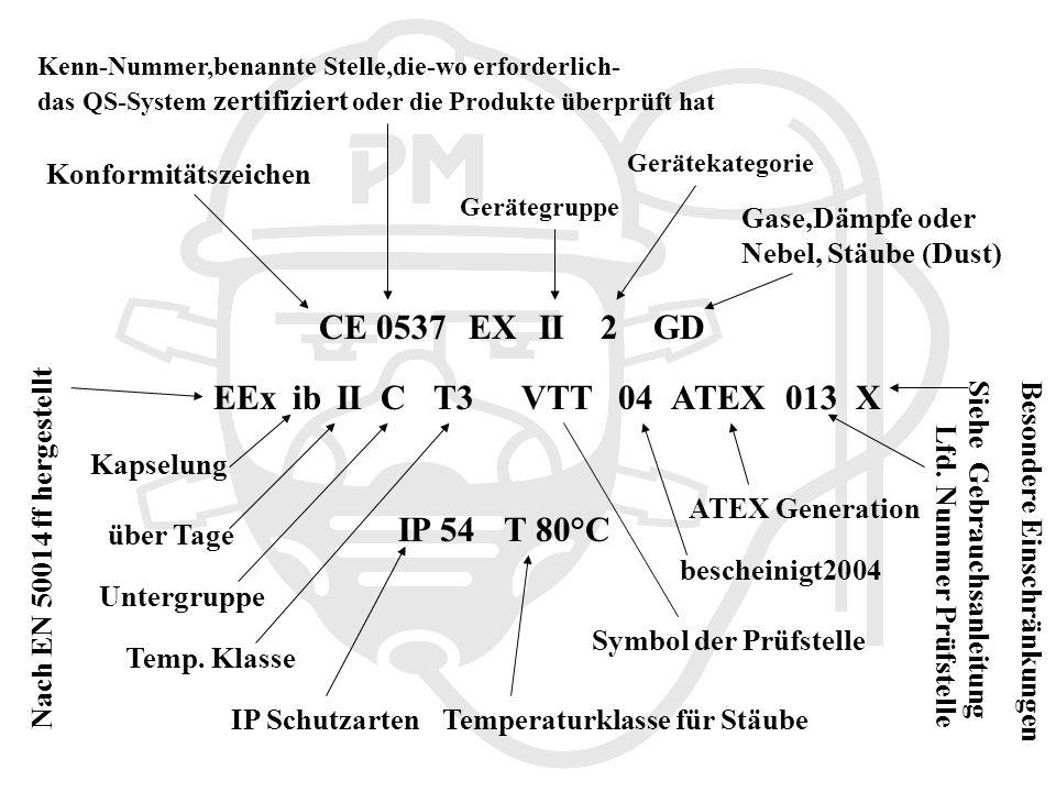 Kenn-Nummer,benannte Stelle,die-wo erforderlich- das QS-System zertifiziert oder die Produkte überprüft hat Konformitätszeichen Gerätekategorie Gerätegruppe CE 0537EXII2GD Gase,Dämpfe oder Nebel, Stäube (Dust) EExib Kapselung IICT3VTT04ATEX013X IP 54T 80°C bescheinigt2004 ATEX Generation Symbol der Prüfstelle Temperaturklasse für StäubeIP Schutzarten Temp.