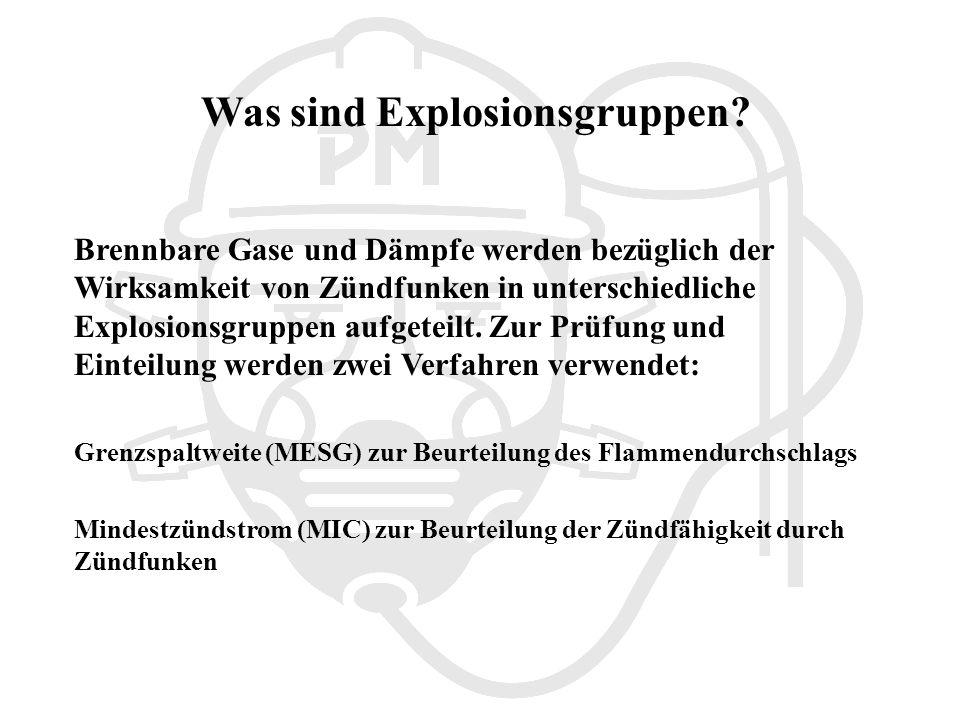 Was sind Explosionsgruppen.