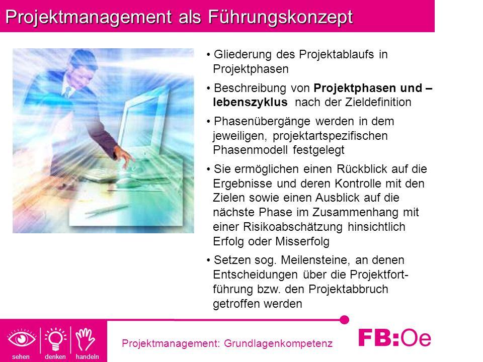 sehen denken handeln FB: Oe Projektmanagement: Grundlagenkompetenz Projektmanagement als Führungskonzept Gliederung des Projektablaufs in Projektphase