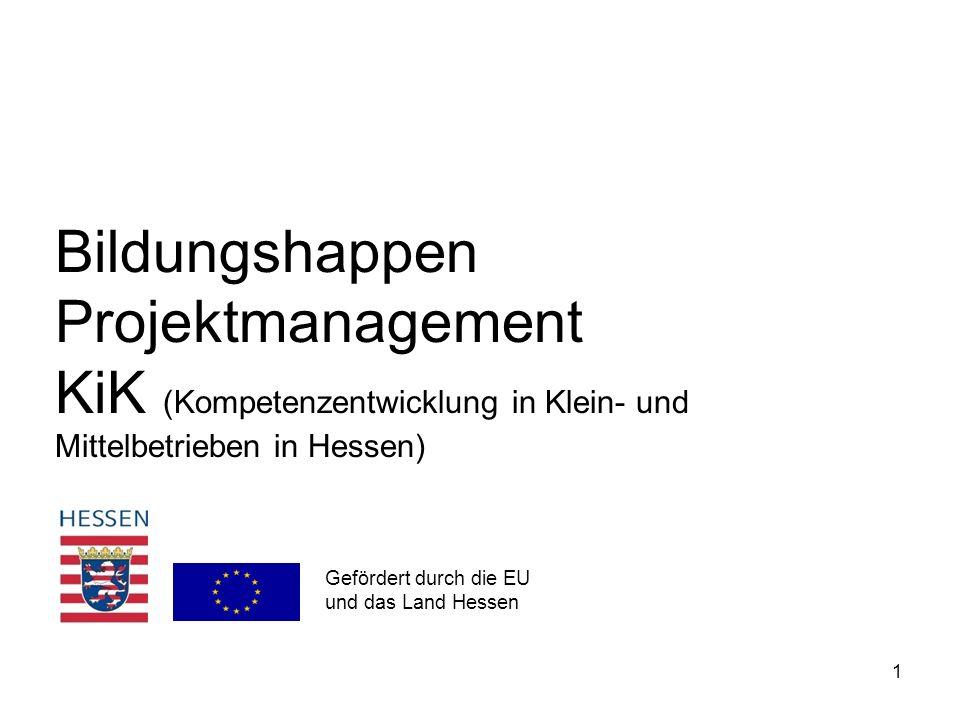 Themenübersicht: Projektmanagement 2 Themen des Projektmanagements