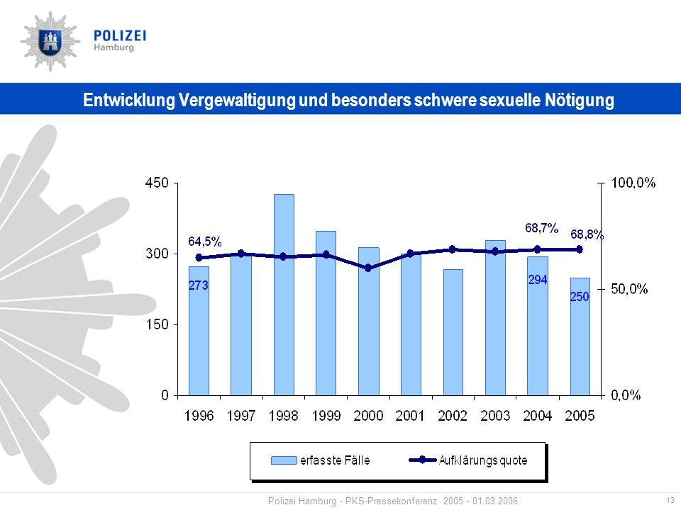 13 Polizei Hamburg - PKS-Pressekonferenz 2005 - 01.03.2006 Entwicklung Vergewaltigung und besonders schwere sexuelle Nötigung