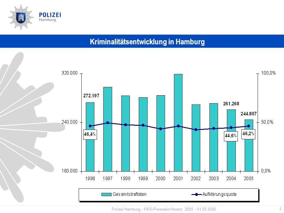 2 Polizei Hamburg - PKS-Pressekonferenz 2005 - 01.03.2006 Kriminalitätsentwicklung in Hamburg