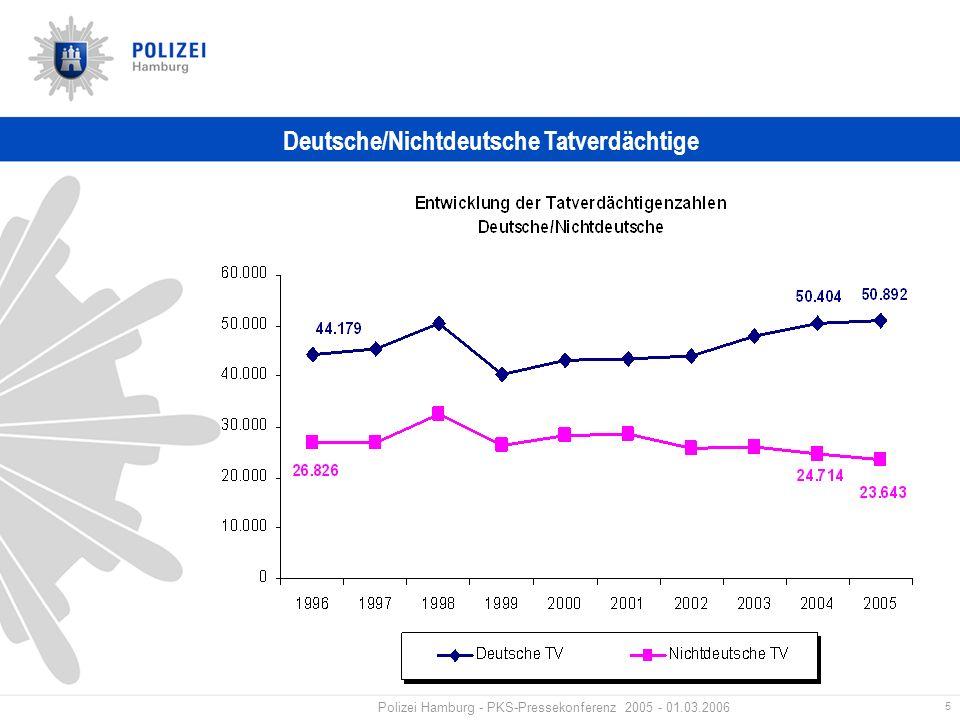 5 Polizei Hamburg - PKS-Pressekonferenz 2005 - 01.03.2006 Deutsche/Nichtdeutsche Tatverdächtige