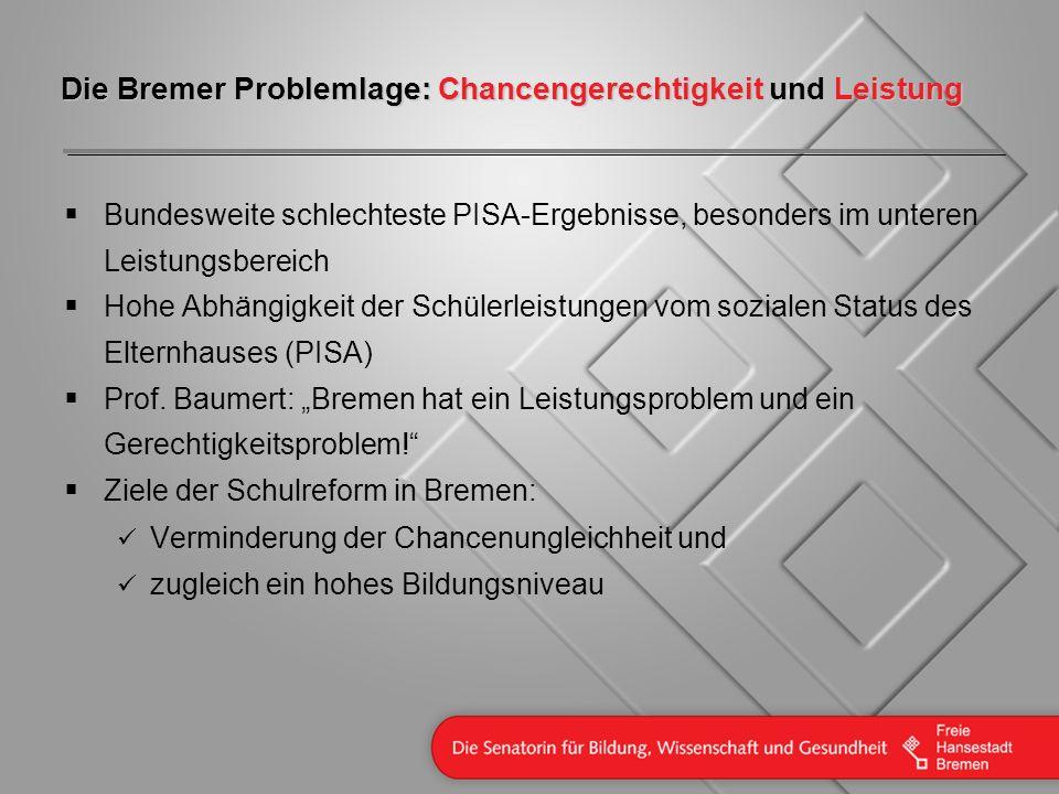 Die Bremer Problemlage: Chancengerechtigkeit und Leistung Bundesweite schlechteste PISA-Ergebnisse, besonders im unteren Leistungsbereich Hohe Abhängi