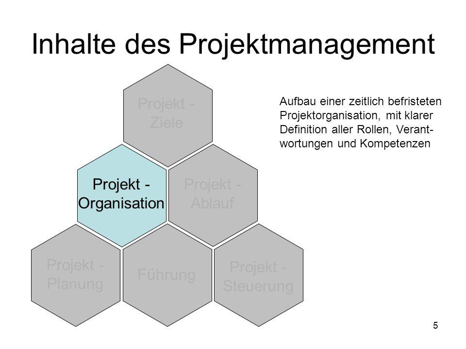 6 Projekt - Ziele Projekt - Organisation Projekt - Ablauf Projekt - Planung Führung Projekt - Steuerung Inhalte des Projektmanagement Bestimmung des technisch und wirtschaftlich geeigneten Pro- jektablaufs mit einem eindeu- tigen Zwischenergebnis