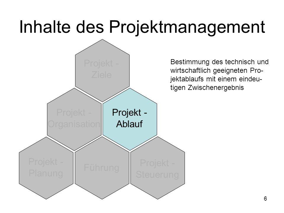 6 Projekt - Ziele Projekt - Organisation Projekt - Ablauf Projekt - Planung Führung Projekt - Steuerung Inhalte des Projektmanagement Bestimmung des t