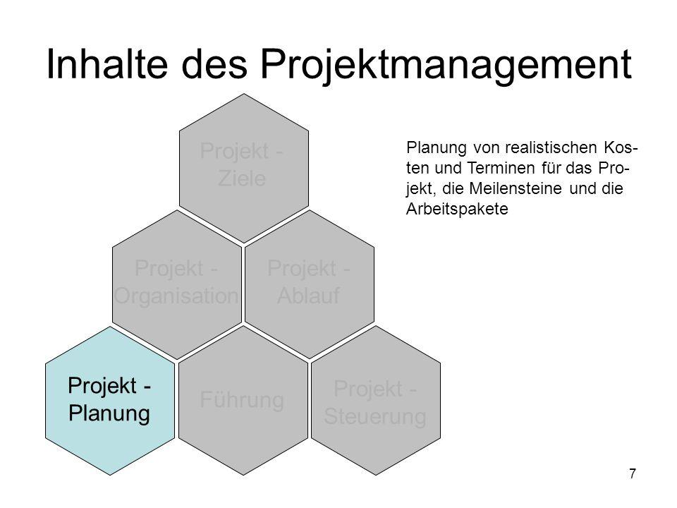 8 Projekt - Ziele Projekt - Organisation Projekt - Ablauf Projekt - Planung Führung Projekt - Steuerung Inhalte des Projektmanagement Motivation, Engagement und Zusammenarbeit aller Betrof- fenen in einer geeigneten Pro- jektkultur