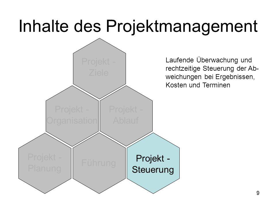 9 Projekt - Ziele Projekt - Organisation Projekt - Ablauf Projekt - Planung Führung Projekt - Steuerung Inhalte des Projektmanagement Laufende Überwac