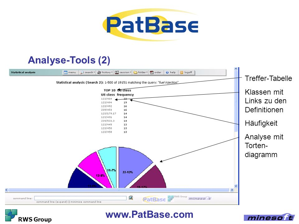 www.PatBase.com RWS Group Analyse-Tools (2) Treffer-Tabelle Klassen mit Links zu den Definitionen Häufigkeit Analyse mit Torten- diagramm