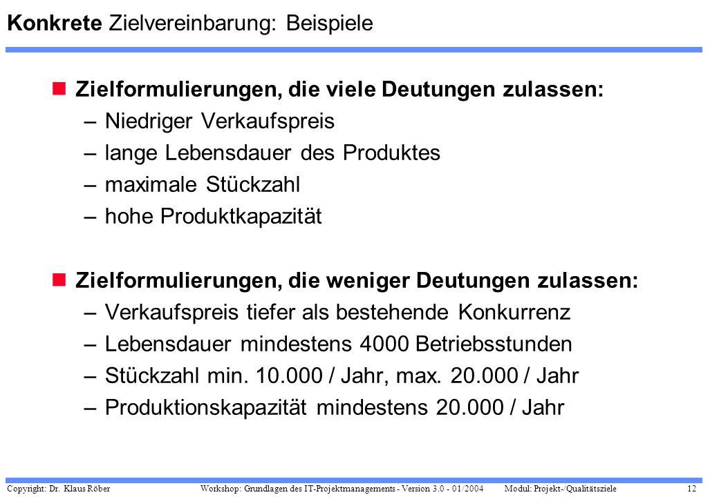 Copyright: Dr. Klaus Röber 12 Workshop: Grundlagen des IT-Projektmanagements - Version 3.0 - 01/2004Modul: Projekt-/Qualitätsziele Konkrete Zielverein