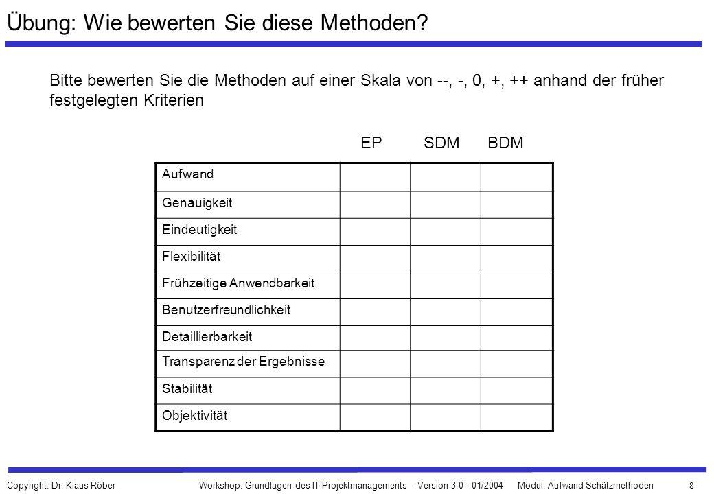 69 Workshop: Grundlagen des IT-Projektmanagements - Version 3.0 - 01/2004Modul: Aufwand Schätzmethoden Copyright: Dr.