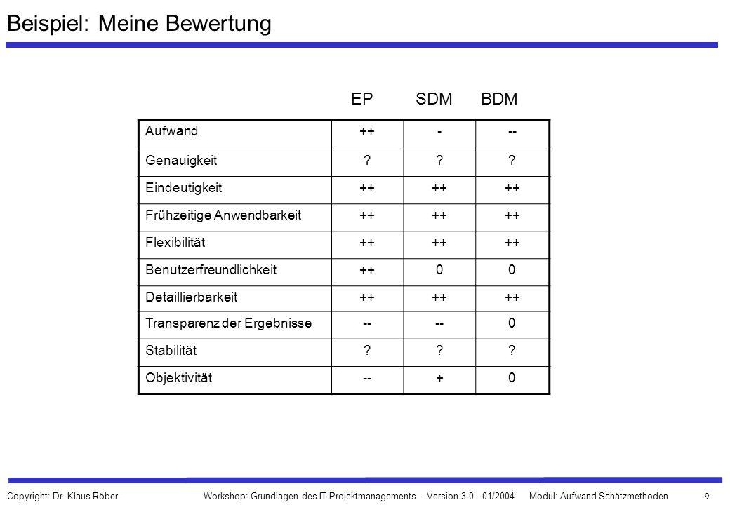 40 Workshop: Grundlagen des IT-Projektmanagements - Version 3.0 - 01/2004Modul: Aufwand Schätzmethoden Copyright: Dr.