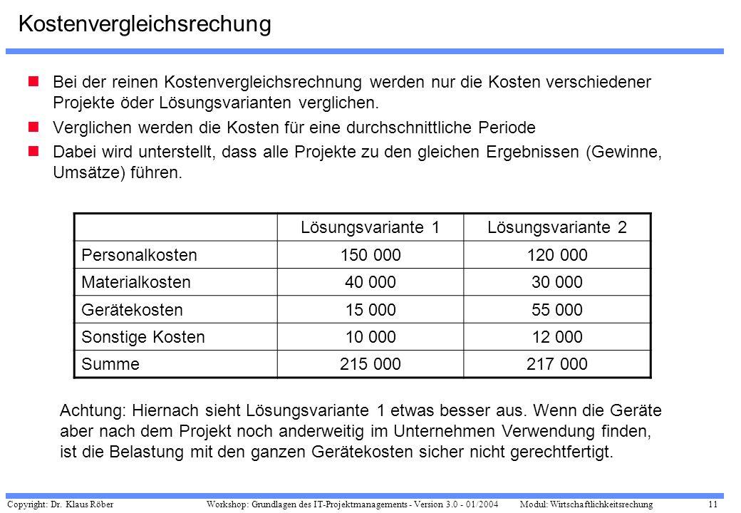 Copyright: Dr. Klaus Röber 11 Workshop: Grundlagen des IT-Projektmanagements - Version 3.0 - 01/2004Modul: Wirtschaftlichkeitsrechung Kostenvergleichs