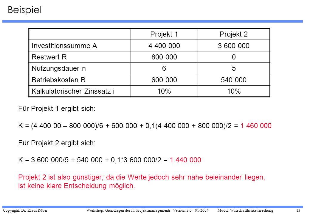 Copyright: Dr. Klaus Röber 13 Workshop: Grundlagen des IT-Projektmanagements - Version 3.0 - 01/2004Modul: Wirtschaftlichkeitsrechung Beispiel Projekt