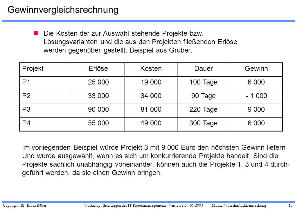 Copyright: Dr. Klaus Röber 15 Workshop: Grundlagen des IT-Projektmanagements - Version 3.0 - 01/2004Modul: Wirtschaftlichkeitsrechung Gewinnvergleichs