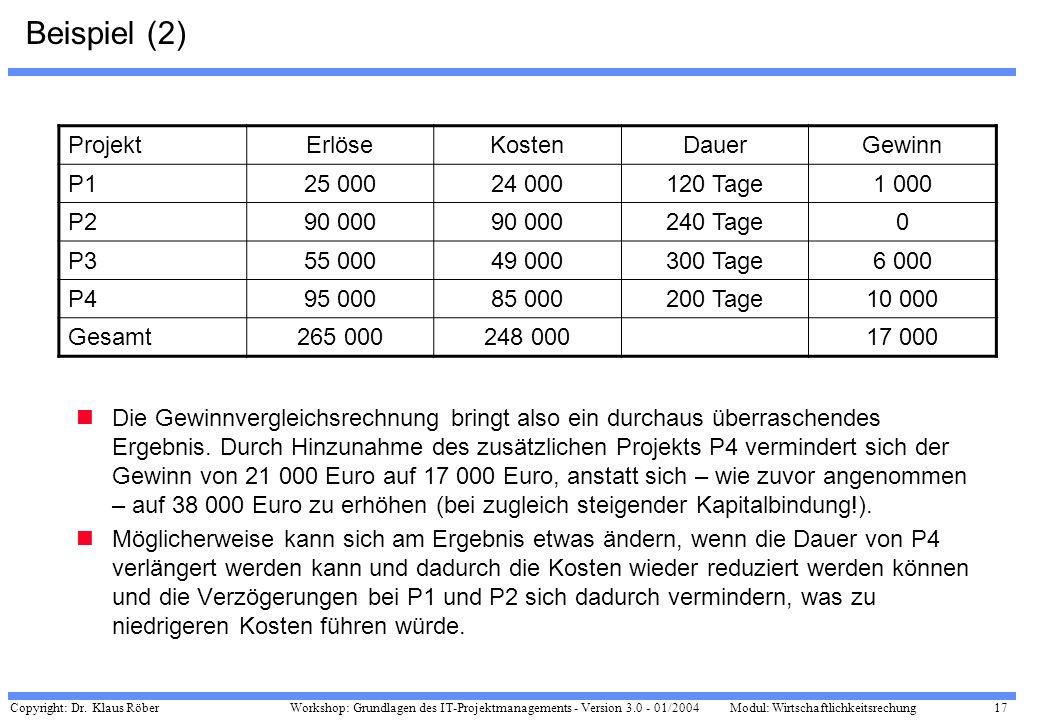 Copyright: Dr. Klaus Röber 17 Workshop: Grundlagen des IT-Projektmanagements - Version 3.0 - 01/2004Modul: Wirtschaftlichkeitsrechung Beispiel (2) Die