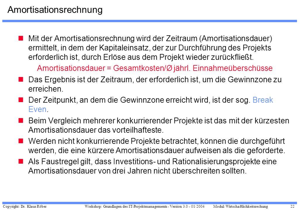 Copyright: Dr. Klaus Röber 22 Workshop: Grundlagen des IT-Projektmanagements - Version 3.0 - 01/2004Modul: Wirtschaftlichkeitsrechung Amortisationsrec