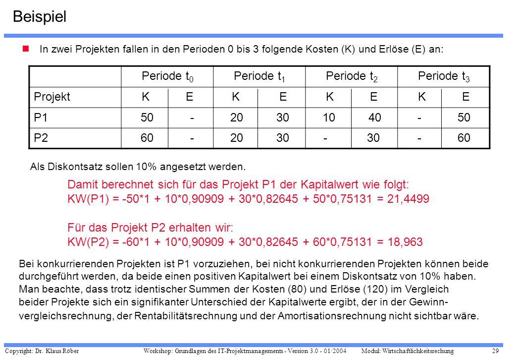 Copyright: Dr. Klaus Röber 29 Workshop: Grundlagen des IT-Projektmanagements - Version 3.0 - 01/2004Modul: Wirtschaftlichkeitsrechung Beispiel In zwei