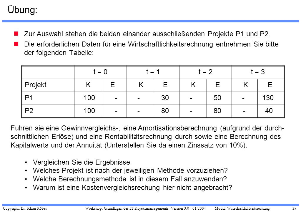Copyright: Dr. Klaus Röber 39 Workshop: Grundlagen des IT-Projektmanagements - Version 3.0 - 01/2004Modul: Wirtschaftlichkeitsrechung Übung: Zur Auswa