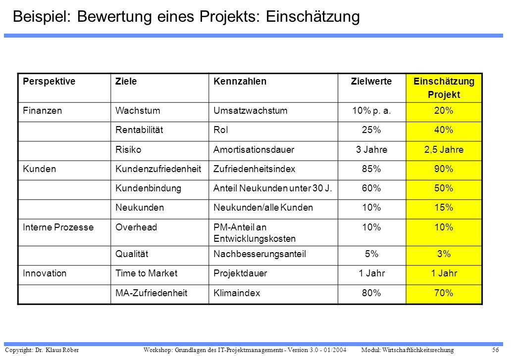 Copyright: Dr. Klaus Röber 56 Workshop: Grundlagen des IT-Projektmanagements - Version 3.0 - 01/2004Modul: Wirtschaftlichkeitsrechung Beispiel: Bewert