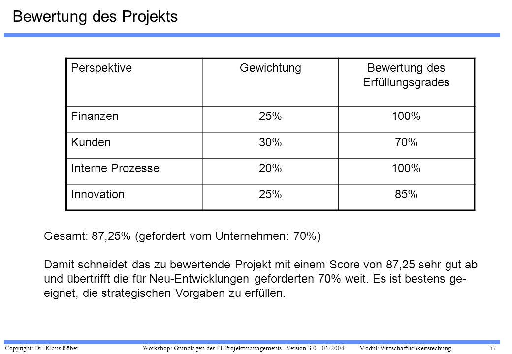 Copyright: Dr. Klaus Röber 57 Workshop: Grundlagen des IT-Projektmanagements - Version 3.0 - 01/2004Modul: Wirtschaftlichkeitsrechung Bewertung des Pr