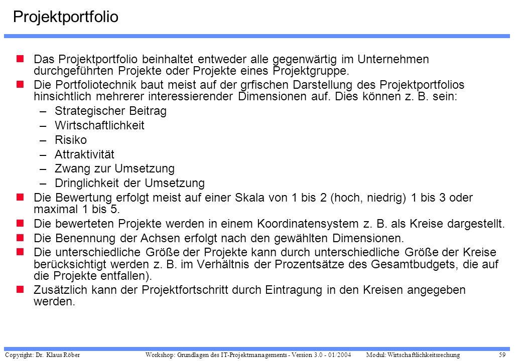 Copyright: Dr. Klaus Röber 59 Workshop: Grundlagen des IT-Projektmanagements - Version 3.0 - 01/2004Modul: Wirtschaftlichkeitsrechung Projektportfolio