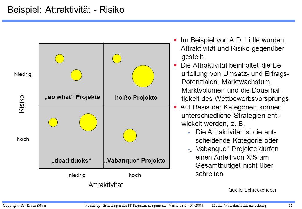 Copyright: Dr. Klaus Röber 61 Workshop: Grundlagen des IT-Projektmanagements - Version 3.0 - 01/2004Modul: Wirtschaftlichkeitsrechung Beispiel: Attrak