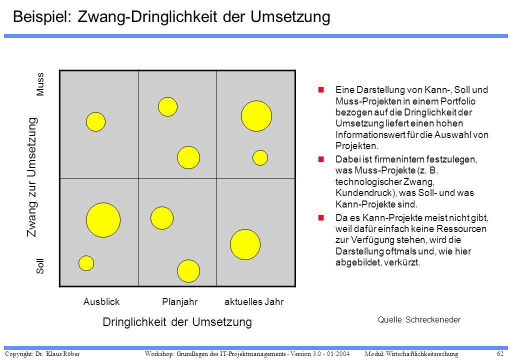 Copyright: Dr. Klaus Röber 62 Workshop: Grundlagen des IT-Projektmanagements - Version 3.0 - 01/2004Modul: Wirtschaftlichkeitsrechung Beispiel: Zwang-