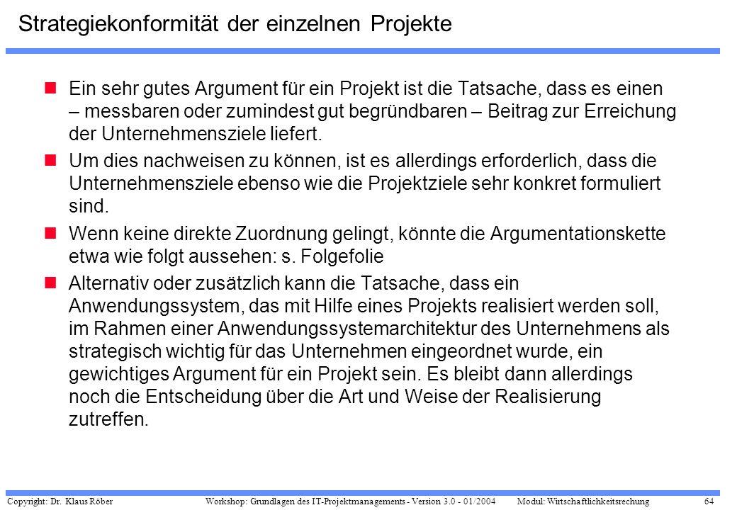 Copyright: Dr. Klaus Röber 64 Workshop: Grundlagen des IT-Projektmanagements - Version 3.0 - 01/2004Modul: Wirtschaftlichkeitsrechung Strategiekonform