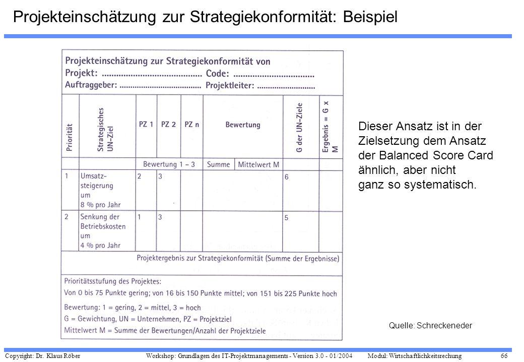 Copyright: Dr. Klaus Röber 66 Workshop: Grundlagen des IT-Projektmanagements - Version 3.0 - 01/2004Modul: Wirtschaftlichkeitsrechung Projekteinschätz
