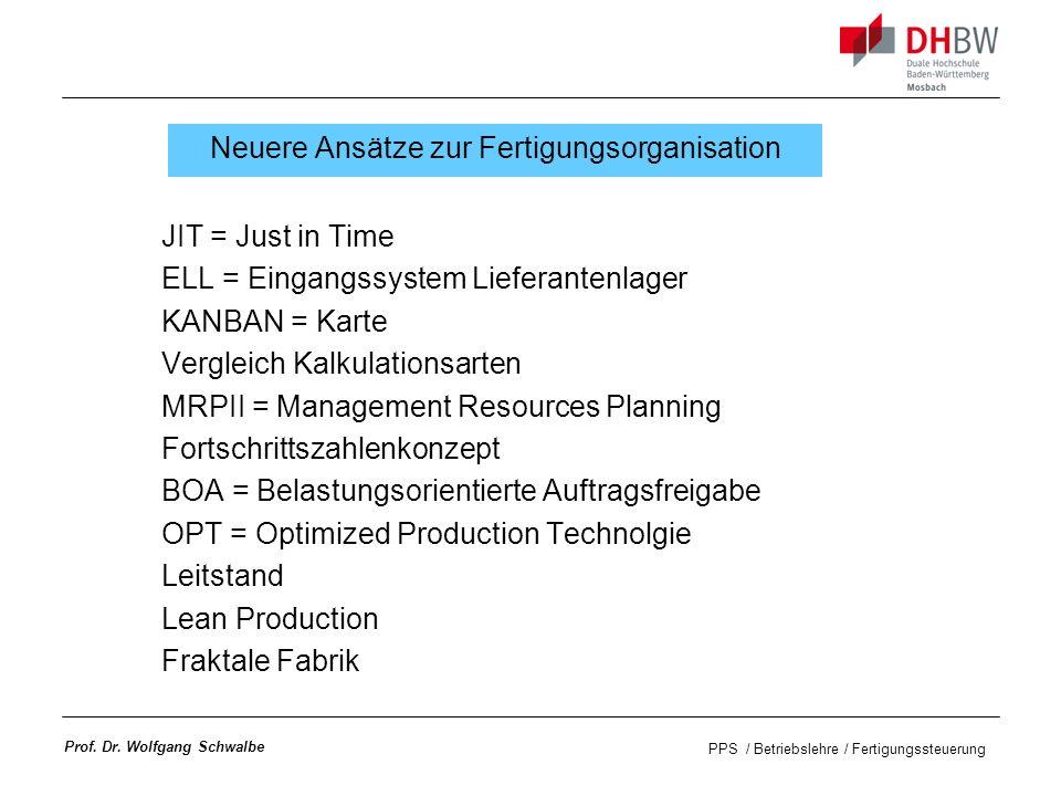 PPS / Betriebslehre / Fertigungssteuerung Prof. Dr. Wolfgang Schwalbe Fraktale Fabrik NP