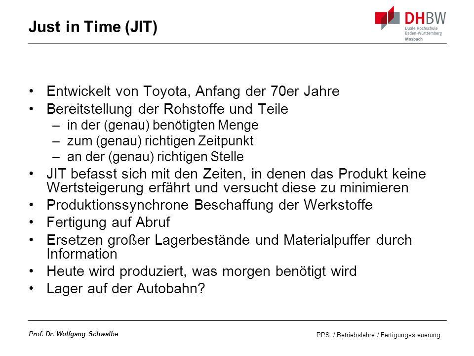 PPS / Betriebslehre / Fertigungssteuerung Prof. Dr. Wolfgang Schwalbe Just in Time (JIT) NP