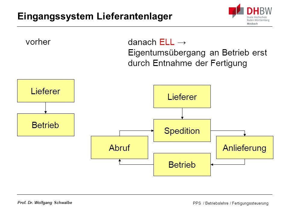 PPS / Betriebslehre / Fertigungssteuerung Prof. Dr. Wolfgang Schwalbe Fortschrittszahlenkonzept NP