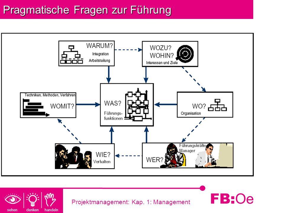 sehen denken handeln FB: Oe Projektmanagement: Kap. 1: Management Pragmatische Fragen zur Führung